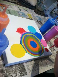 Kelly Thiel Studio » Painting Tutorial – Liquitex Pouring Medium