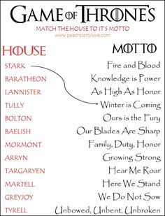 Game of Thrones Party - Games & Printables — PeachPartyLove