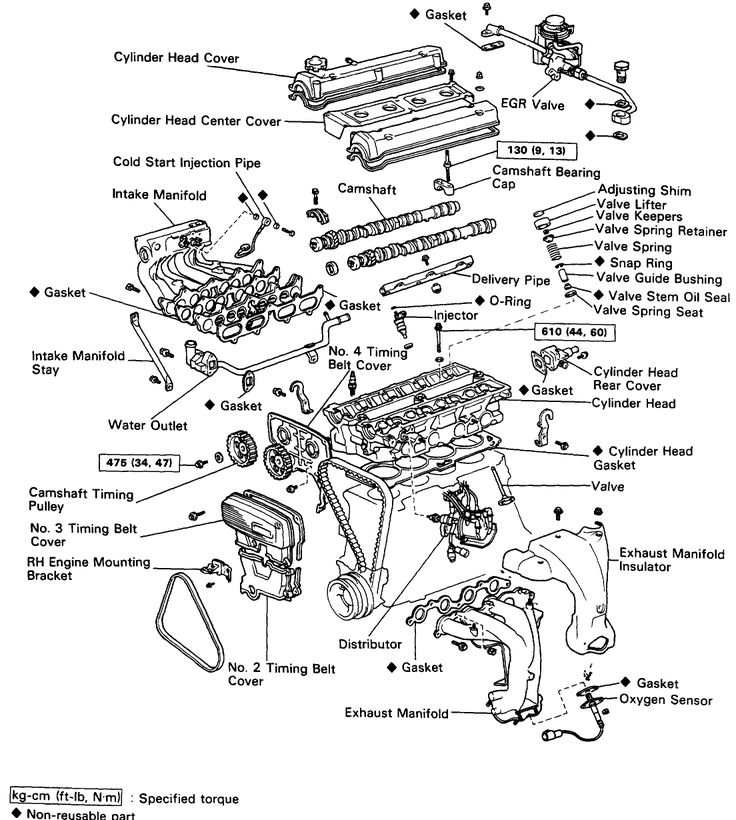 4A-GE (exploded view)