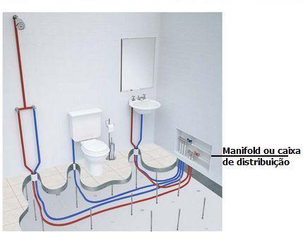 Estudo sobre instalação PEX - Informacoes basicas sobre instalacoes PEX para agua...
