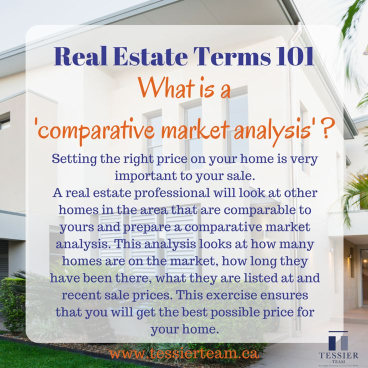 What is a #CMA Comparative Market Analysis #realestate #terms