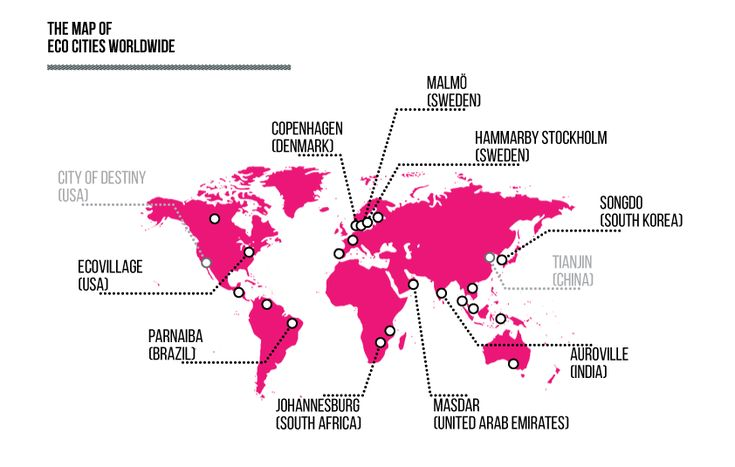 Infographic: Overview of Eco Cities.