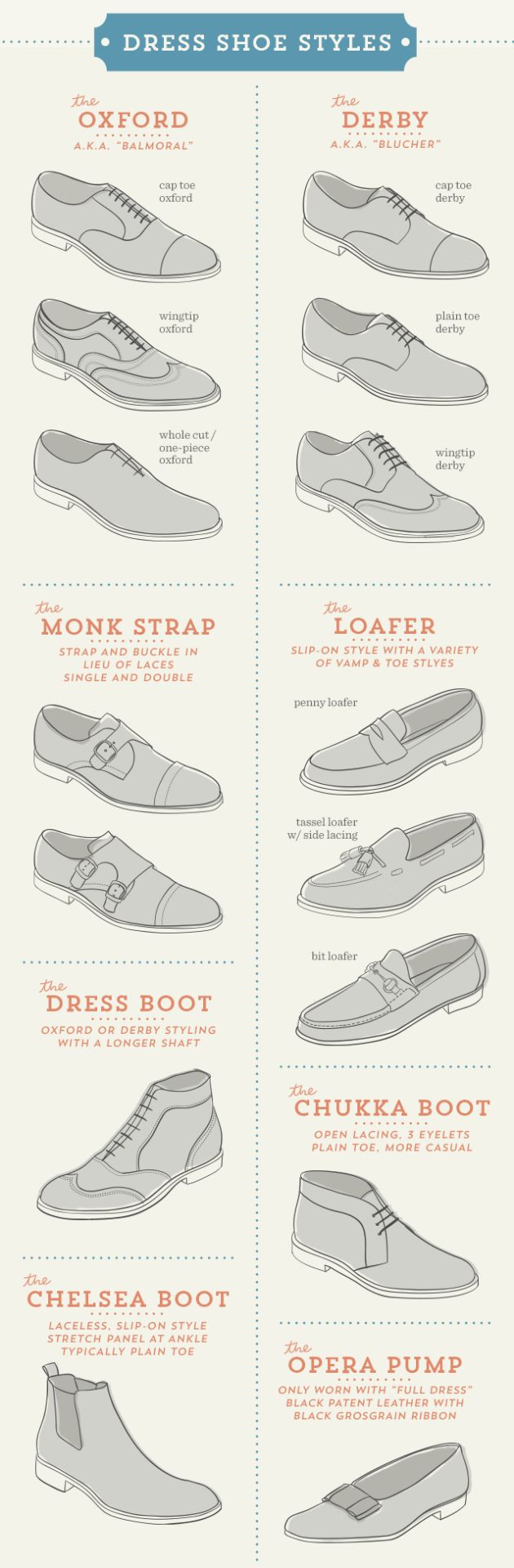 A visual glossary of dresss shoes for men Via