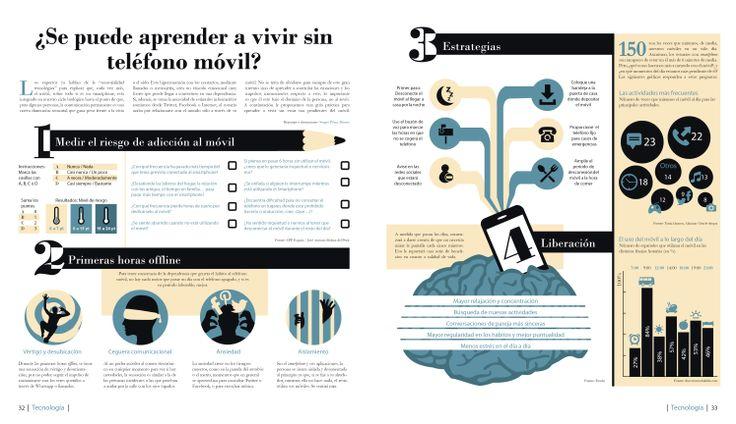 Reportaje infográfico. ¿Se puede aprender a vivir sin teléfono móvil?