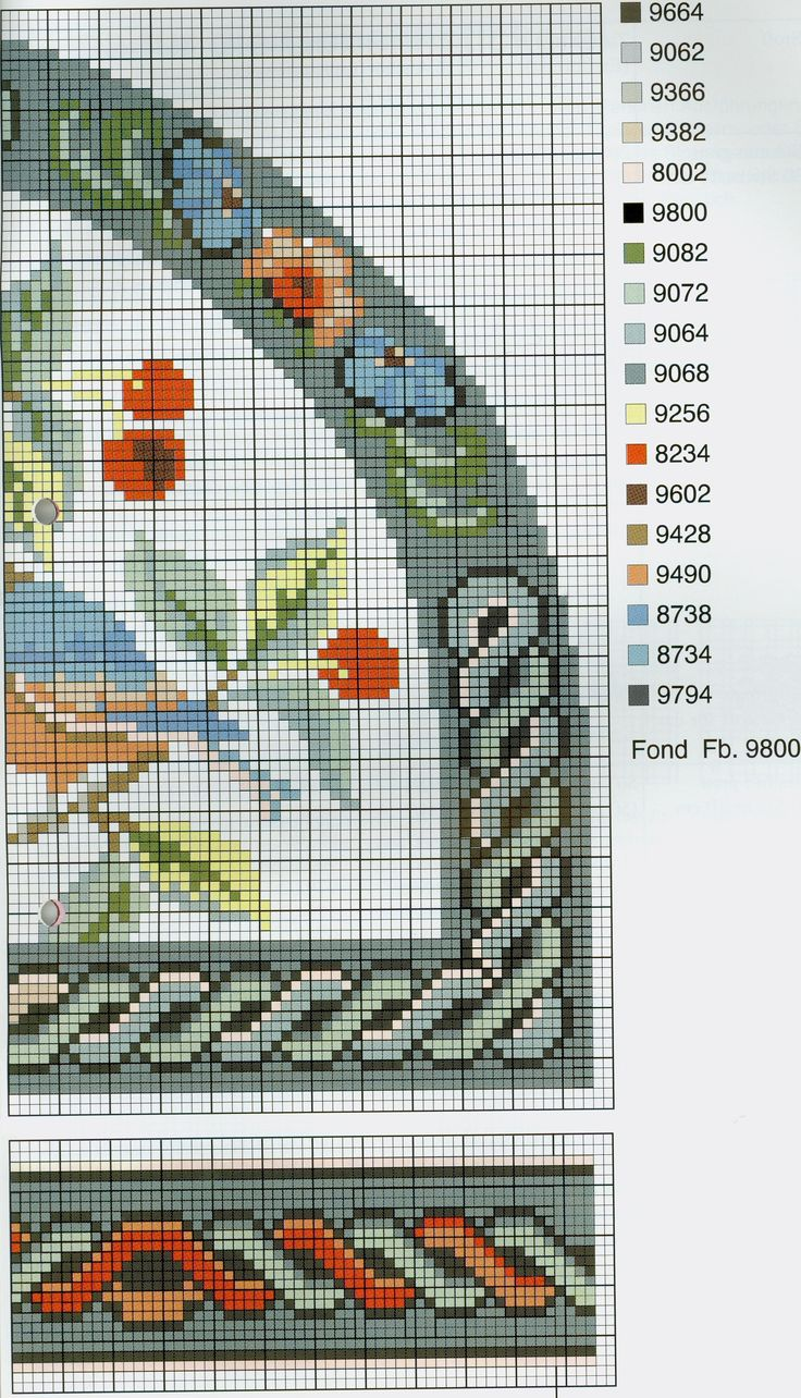 Birds (Part 2) free cross stitch pattern from www.coatscrafts.pl