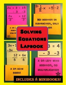 This Algebra project is fun way to practice solving 8 different types equations.