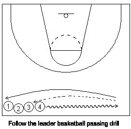 how to develop a consistent jump shot