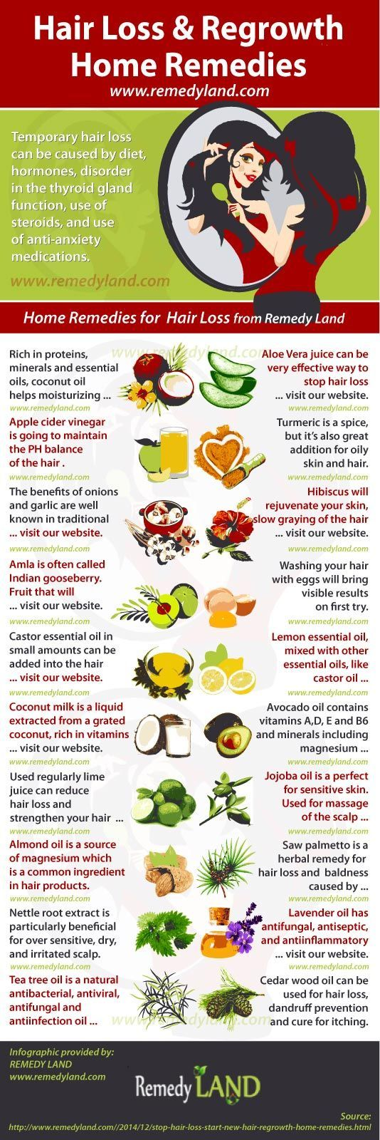 Home remedies as a rich and available source of natural hair care treatment, to stop hair loss and start regrowth of new hair.