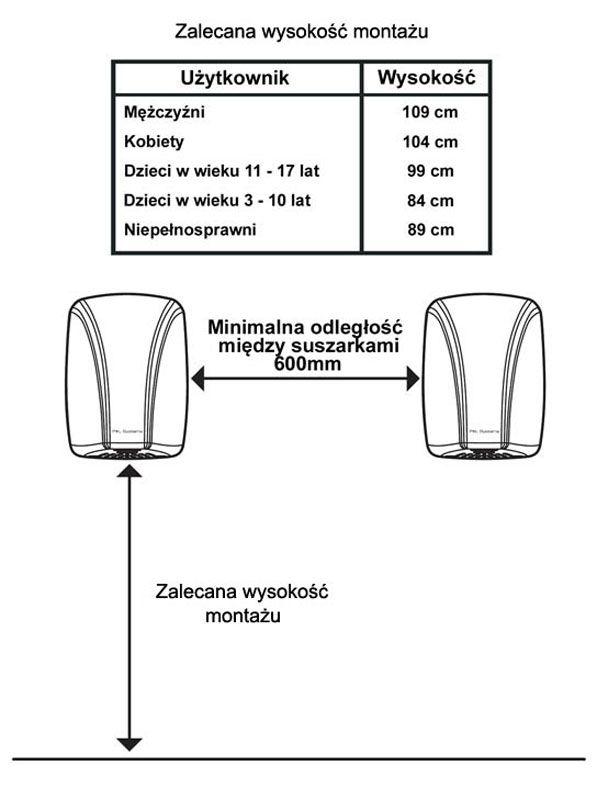 średni czas montażu u mężczyzn)