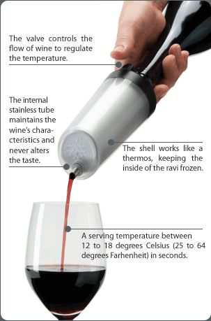Want to open a bottle of wine but forgot to stick it in the fridge? Or you just done have the room for it? If this is you then this instant wine chiller could be the thing to solve all your wine related problems! Simply pop the device in the top of any wine bottle and pour, As the wine flows through the device the inner frozen tubes cool the wine instantly giving you a nice glass of cold wine at the end! Awesome!