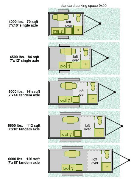 Best 25 cargo trailer camper ideas on pinterest cargo for Tiny house trailer floor plans