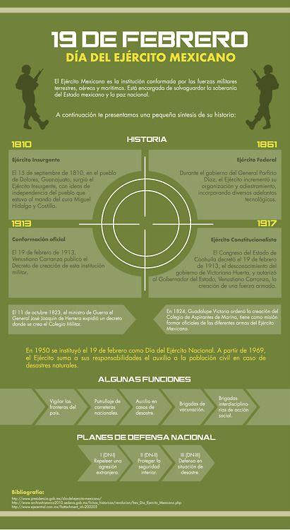 19 de febrero 2014 - Día del Ejército Mexicano.