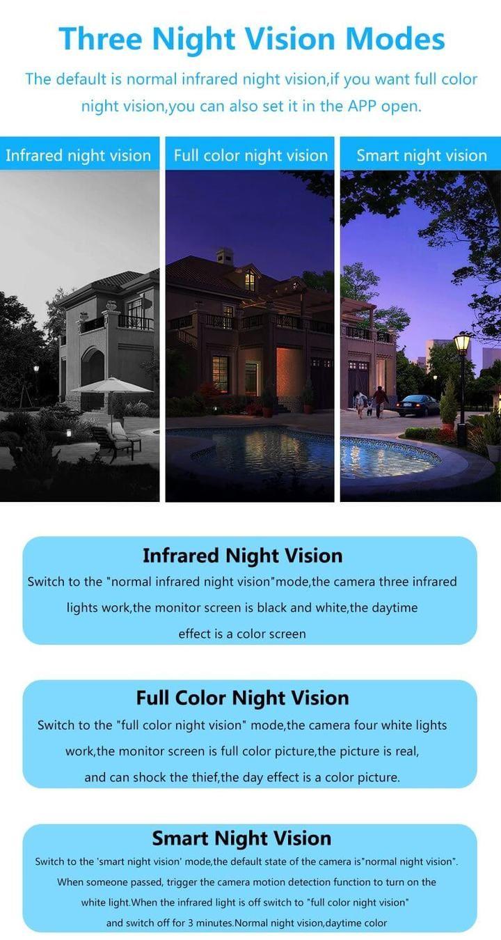 Smart Tech Outdoor Pro Smartgoods Outdoor Security Camera Wifi Camera Home Security Systems