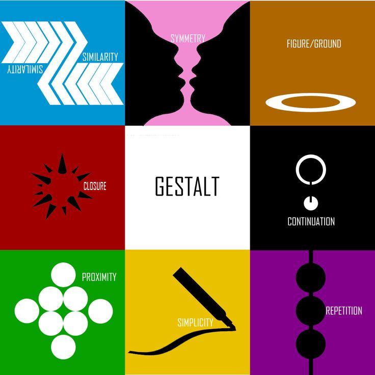 The gestalt theory