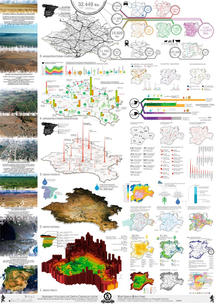 urban design thesis sheets