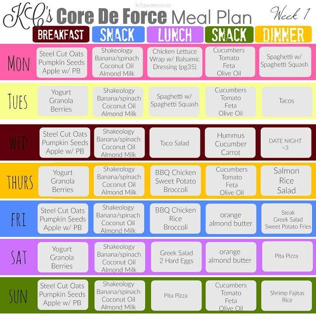 CORE DE FORCE - Meal Plan Week 1