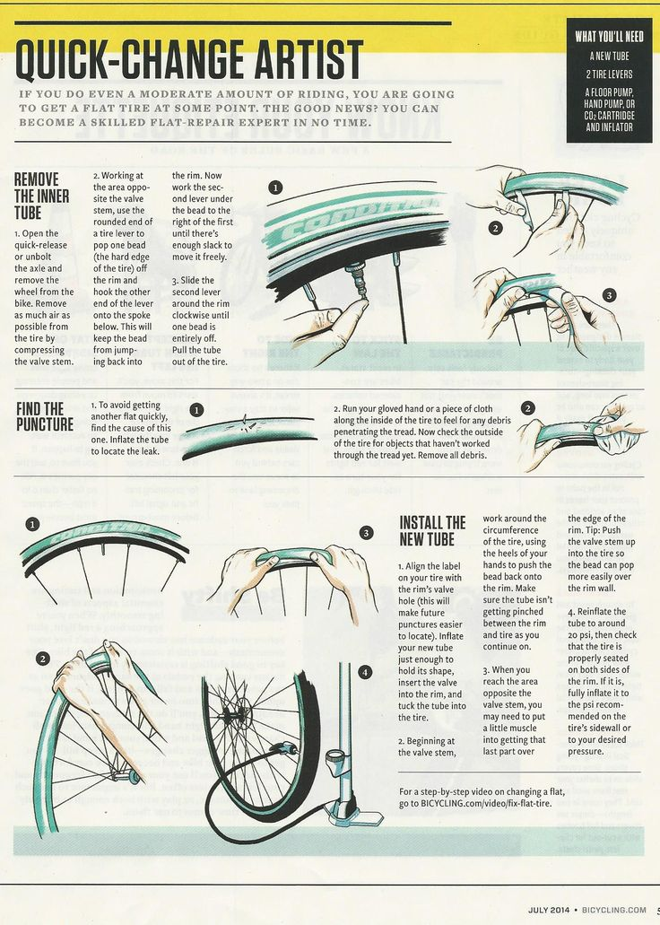 How to change a bike tire from Bicycling magazine.  www.brooklynfitchick.com