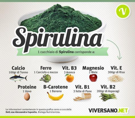 Vitamine e minerali per 1 cucchiaio di Spirulina
