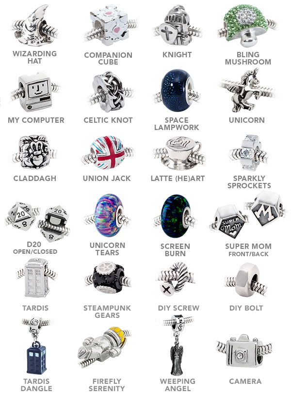 Now to get my gf a Pandora bracelet for these charms… ThinkGeek :: European-Style Charms