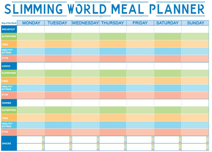 After trying many different meal planners, this one I made based on the one from the Dairy Farmers of Canada is the one that works best for me. For my Slimming World Meal Planner I separated the area for meals and under each can mark down my superfree foods, free foods, healthy extras and syns. …