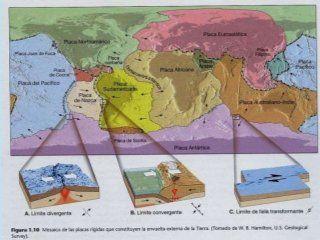 Localización de las placas tectónicas de la tierra
