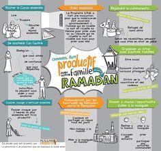 Ramadan en famille MUSULMAN PRODUCTIF  #islam #productif