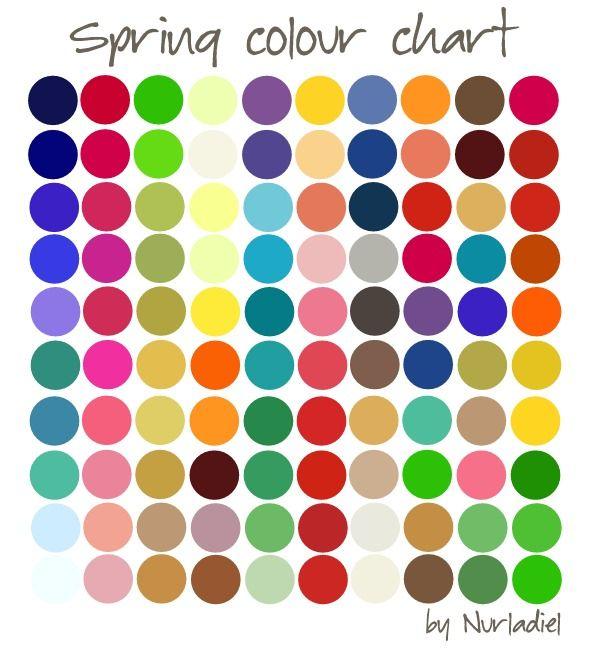 Spring color chart  Season Color Analysis - As the seasons change throughout the year your personal season will remain unwavering further enhancing your natural beauty. When you are a spring color type, all clothing in colors of this chart will look great on you. #coloranalysis
