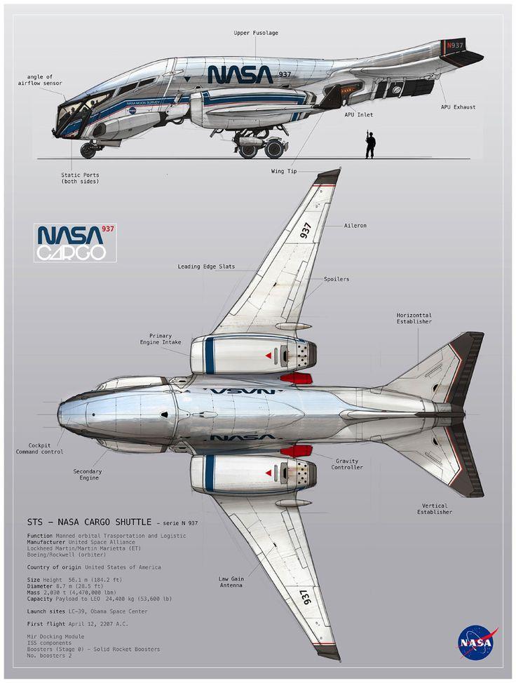 268 best Sci Fi Vehicles images on Pinterest | Concept art ...