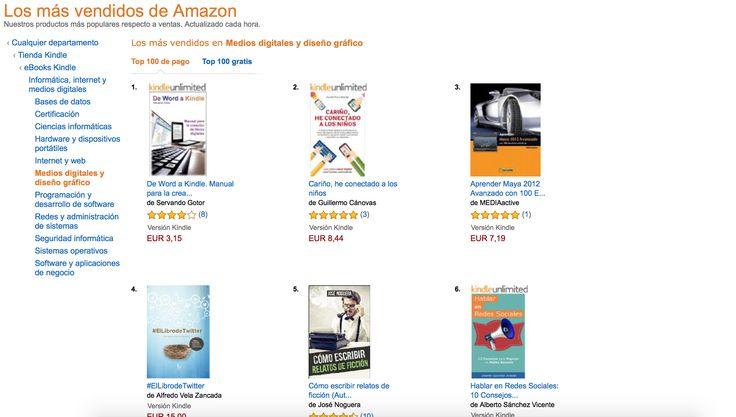 #ElLibrodeTwitter el 4º más vendido en Amazon España de libros de Medios Digitales - Lo podéis comprar en http://www.amazon.es/ElLibrodeTwitter-Alfredo-Vela-Zancada-ebook/dp/B01E3Q1ZRS/ref=zg_bs_1349656031_4