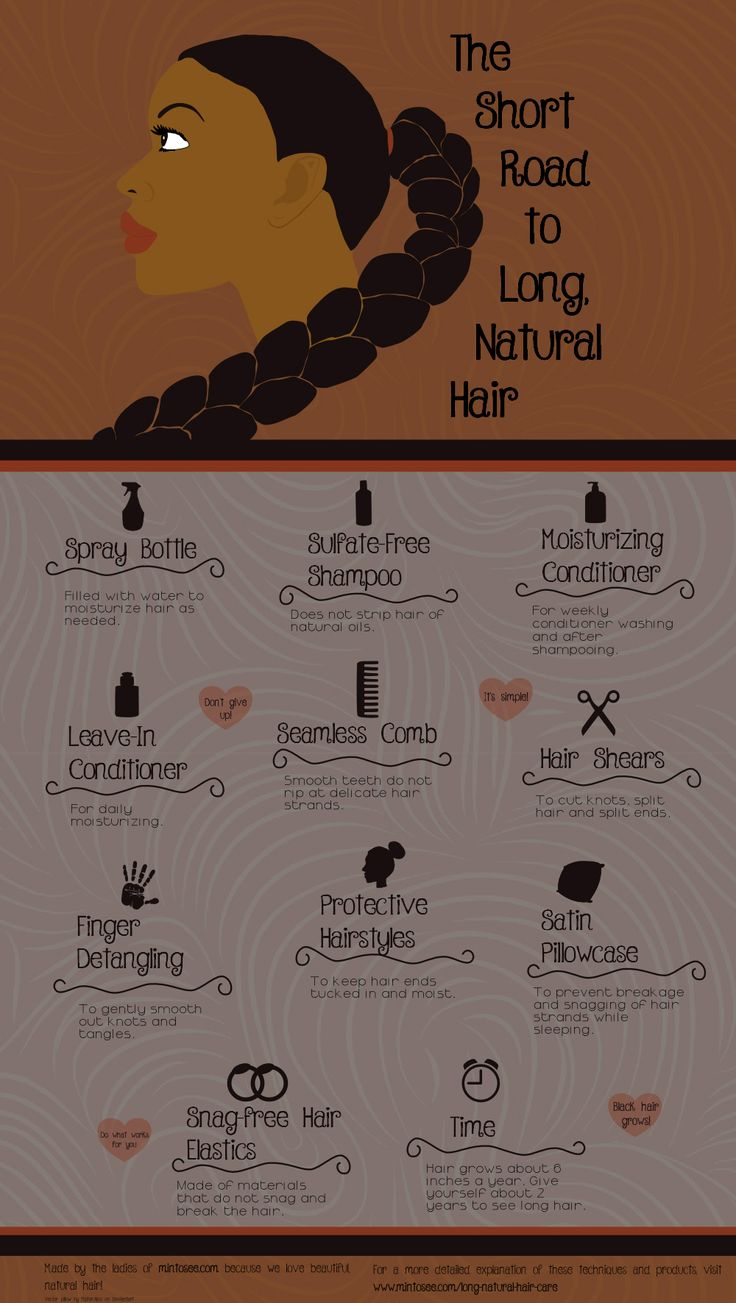 Natural Hair Care Infographic