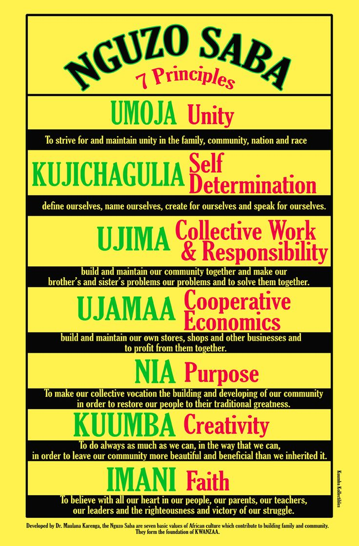Seven Principles of  Kwanzaa ...
