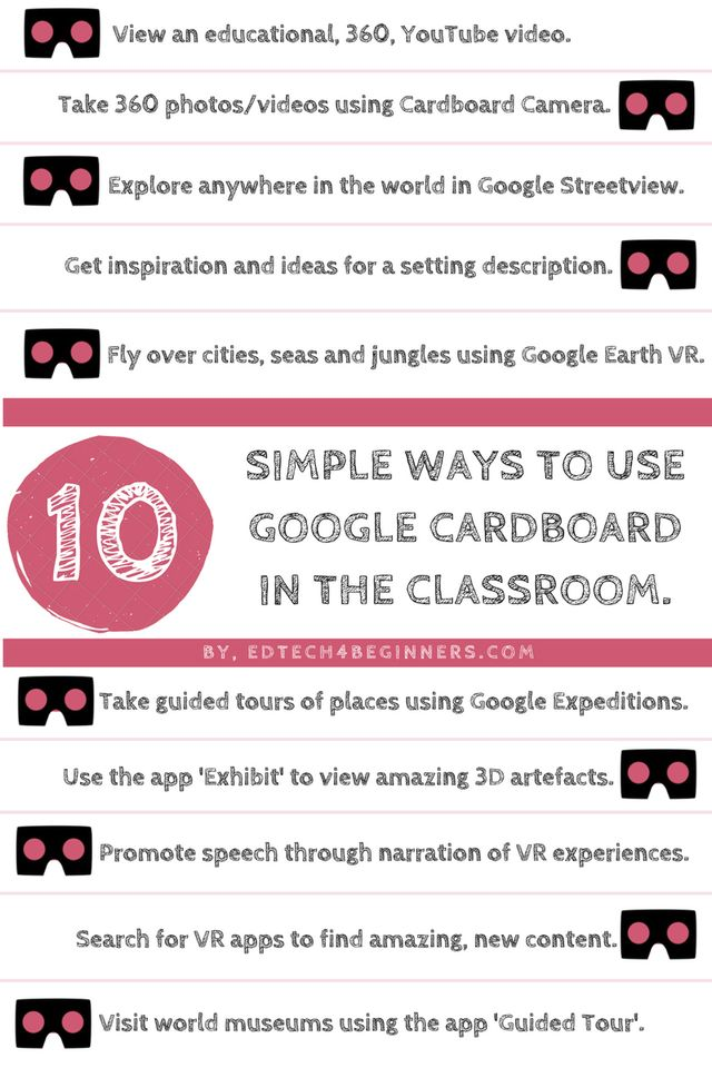 how to use google docs in the classroom