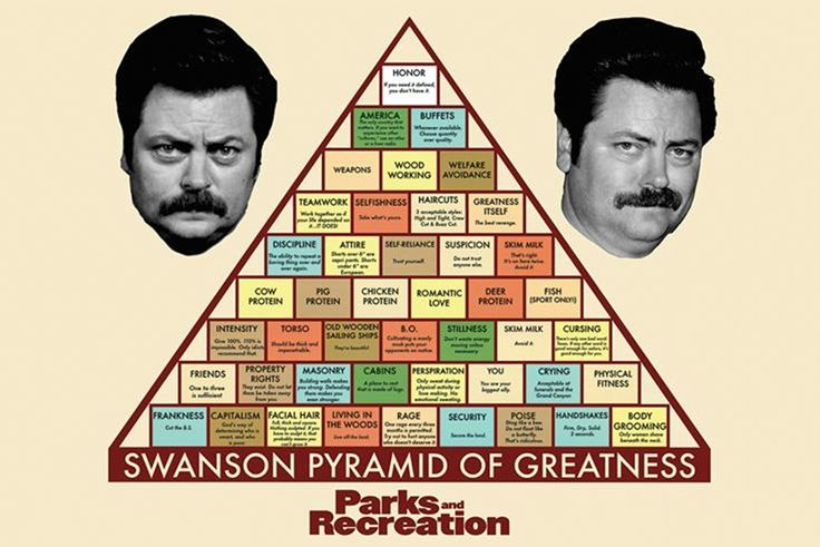 Resource image inside ron swanson pyramid of greatness printable version