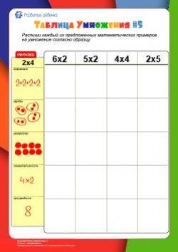 Изучаем таблицу умножения: №5
