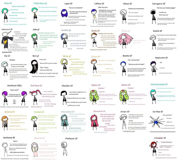 アニメ海外の反応: 海外の反応宝石の国話