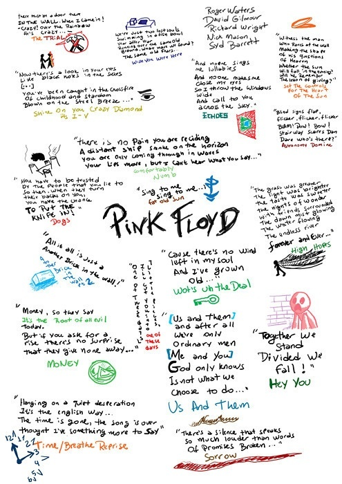 Pink Floyd -Lyrics for t shirt idea