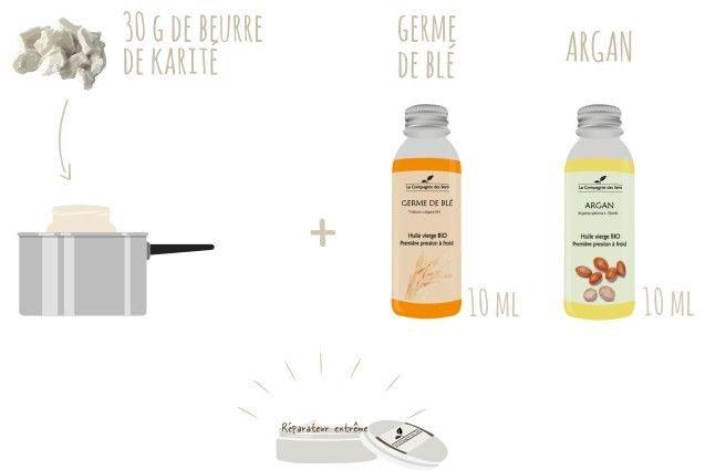 Réaliser un beurre corporel réparation intense au Karité et huiles essentielles avec 3 ingrédients !   - 30 g de beurre de Karité   - 10 mL d'huile végétale de Germe de blé   - 10 mL d'huile végétale d'Argan