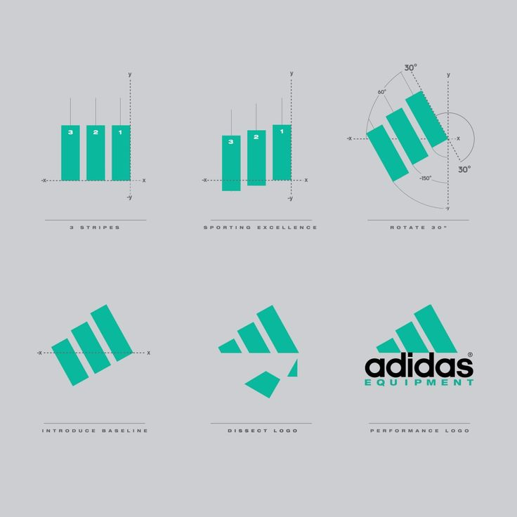 How the Adidas logo earned its stripes - updated!