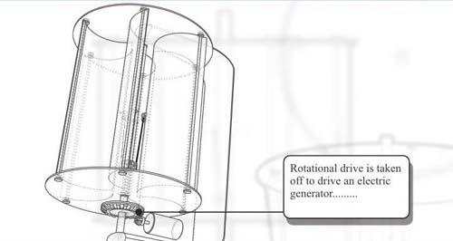 17 best ideas about wind turbine kit on pinterest