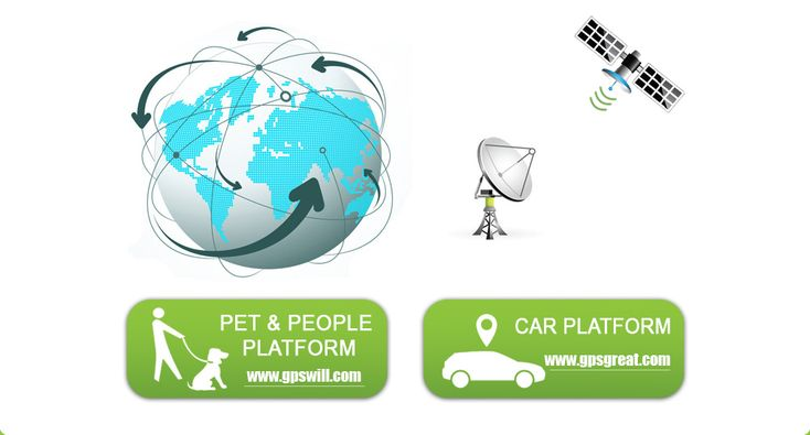 Gps tracking system,GPS and Fleet has a created an easy to navigate online platform. In real time, track your entire fleet from a computer or smart phone. Imagine a customer calling to get an ETA. Instead of calling the driver, simply use the fleet tracker and get an exact location of the driver. The benefits of fleet tracking are significant.