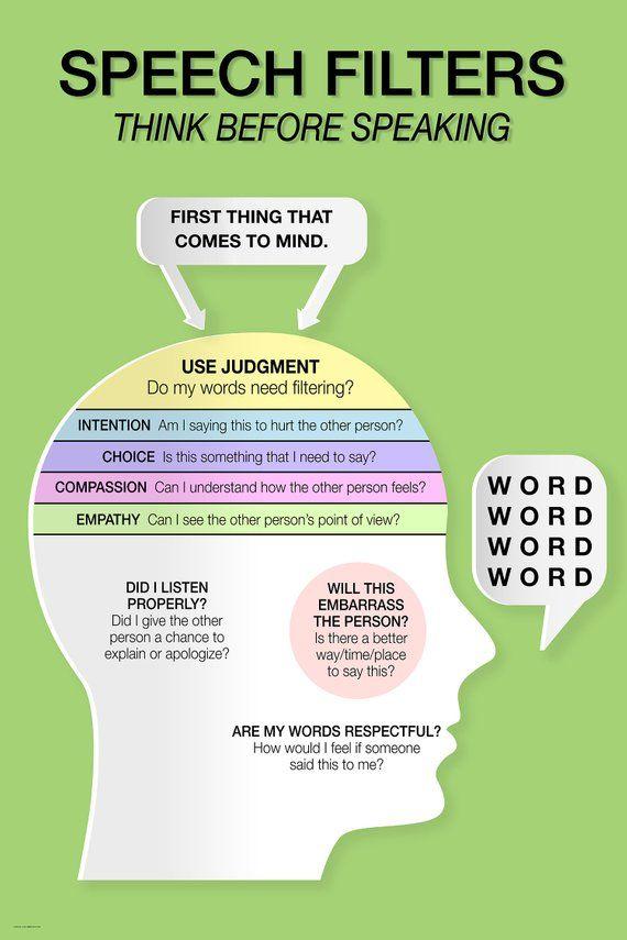 speech filters
