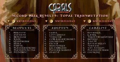 Topaz Transmutation results