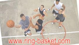 Ring Basket : Tentang ring-basket.com