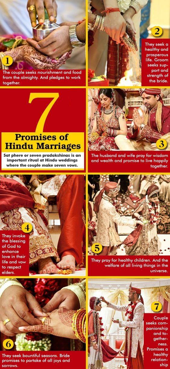 7 Promise of Hindu Marriages  #Weddings #Indianweddings #weddingtraditions #weddingpromises #weddingculture