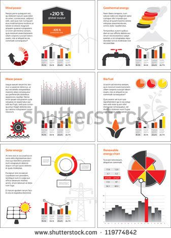 Infographics with graphs and charts for renewable energy
