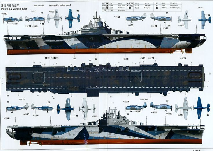 uss yorktown cv-10 model | Note: Chris Decker of Trident Hobbies has generously provided our ...
