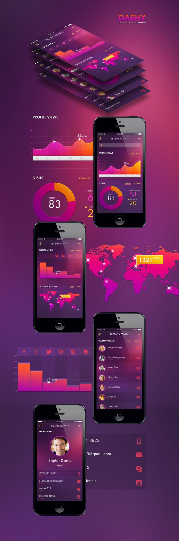DASHY - Dashboard UI Design on Behance