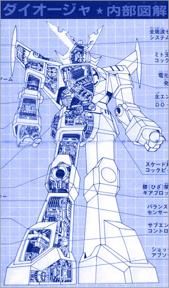 最強機器人大王者 最強ロボ ダイオージャ  Saikyo Robo Daioja