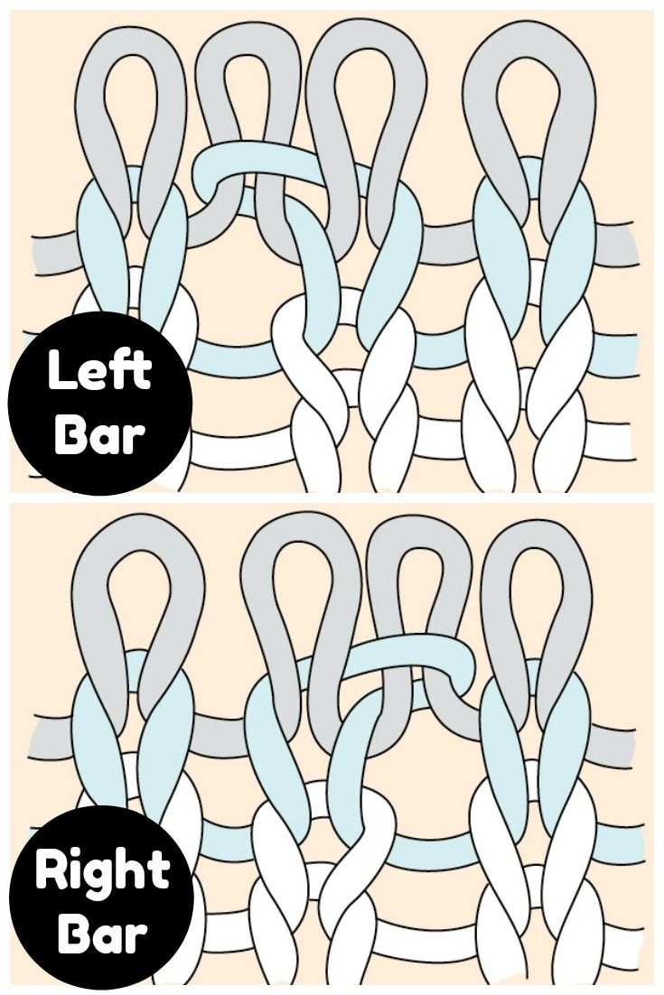 You can make an increase in your knitting by working into the stitch on the needle. The Bar Increase (aka KFB or K1f&b) is almost always a left-leaning stitch, but you can make a mirror version. Learn how on the blog, and find tons of other knitting increases to try.