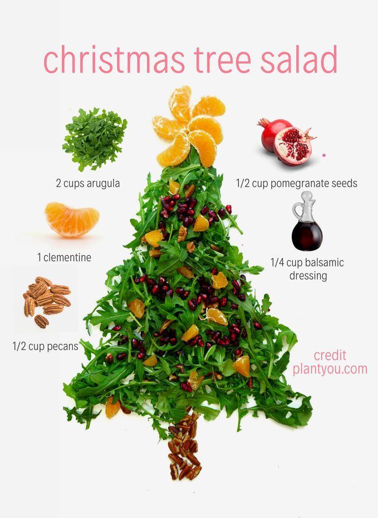 When Does Whole Foods Start Selling Christmas Trees 2020 Vegan Christmas Tree Salad   Holiday Vegan Recipes   Vegan Salad